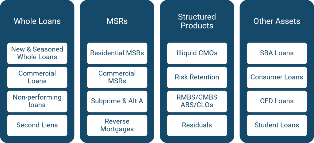 Risk Retention