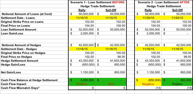 Risk - Chart 1