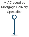This is an image of MIAC acquires Mortgage Delivery Specialist on the Decades of Innovation timeline