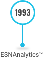 This is an image of ESNAnalytics Software on the Decades of Innovation timeline
